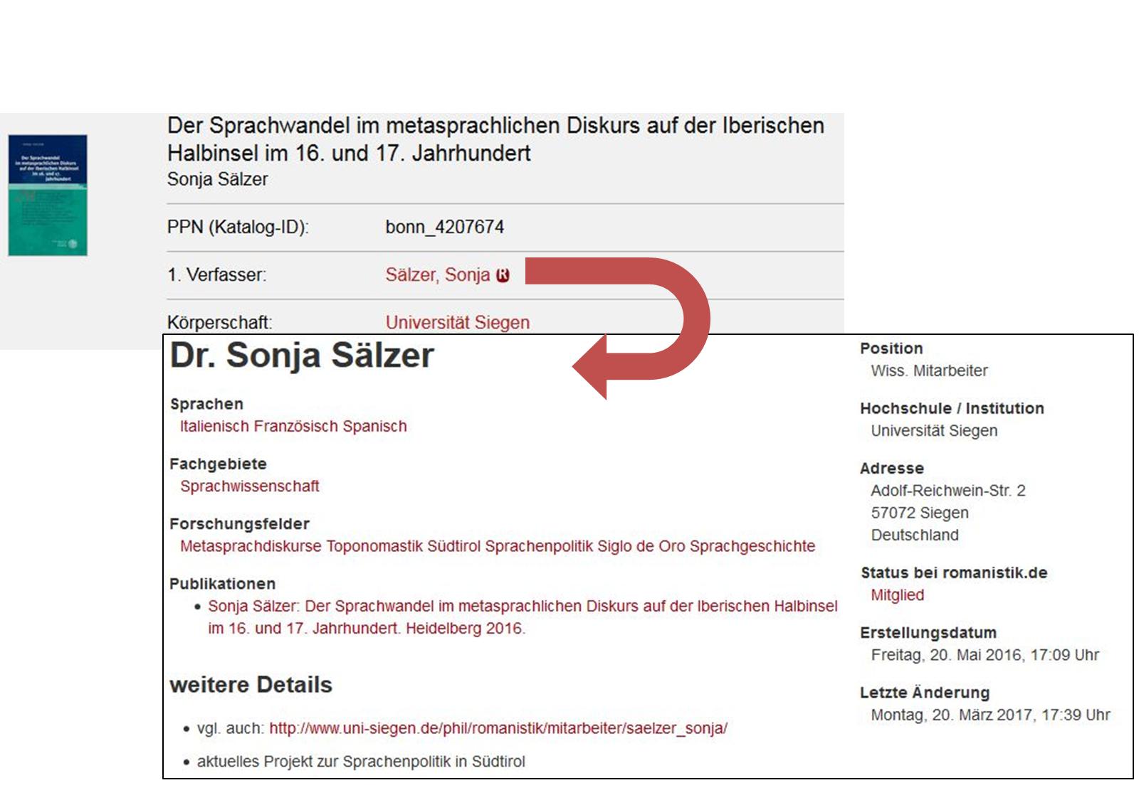 Webservice der AutorInnen gegen Profile auf Romanistik.de prüft.