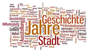 Wortwolke aus Vorschlagsliste 2014
